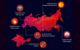 Игорные зоны казино России: особенности функционирования и правила