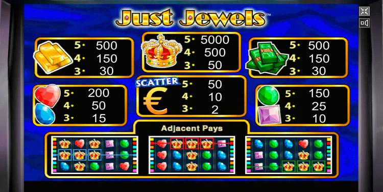 игровой слот Just Jewels